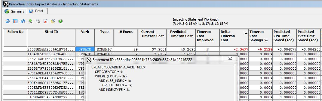 Predictive Index Impact Analysis Details- 1 SQL Degrades