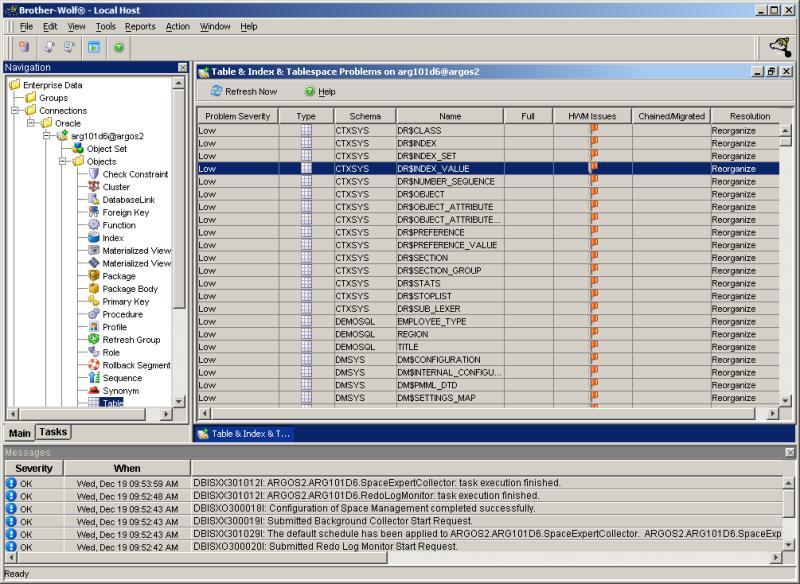 Brother-Wolf :: Online REORG & Space Management Solution for Oracle